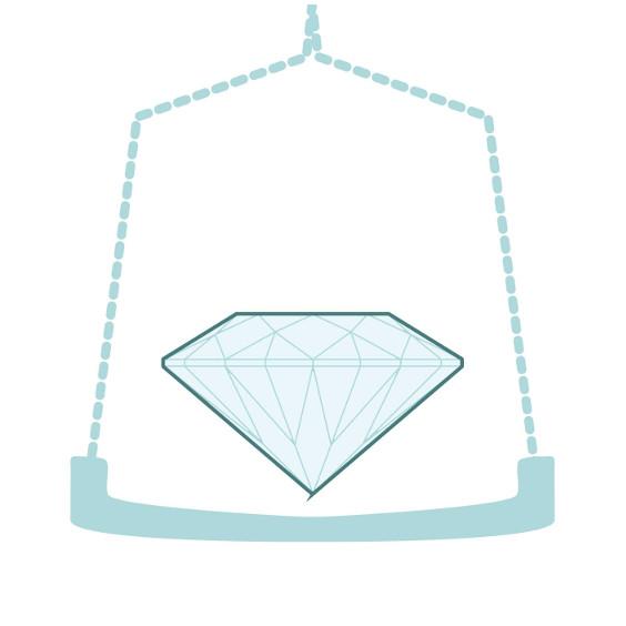 Explications carat poids d'un diamant