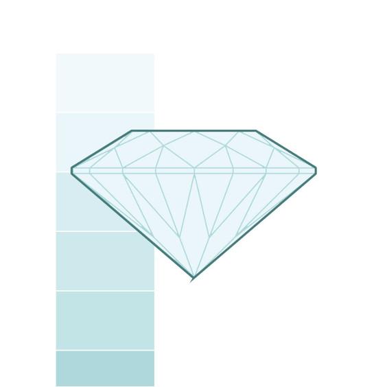 Les différentes couleurs de diamants