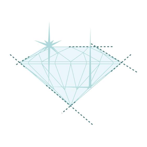 Les différentes coupes de diamants